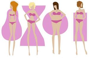 esempi di forme del corpo comuni